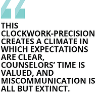 This clockwork-precision creates a climate in which expectations are clear, counselors' time is valued, and miscommunication is all but extinct.