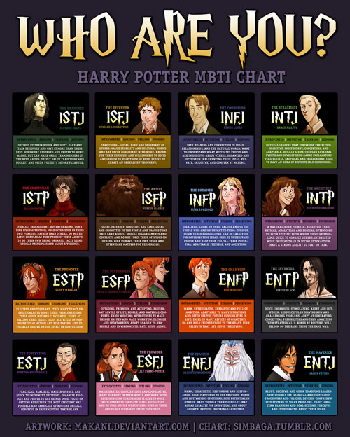 Are You a Hagrid, a Hermione, or a Dumbledore? Let Myers-Briggs Clue You In.